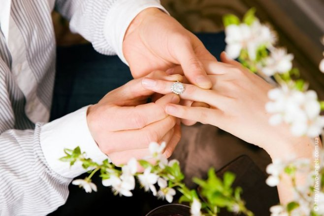 Простой тест , какой мужчина тебе подходит в мужья
