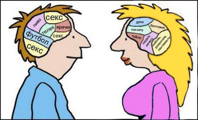 Как понять мужчину