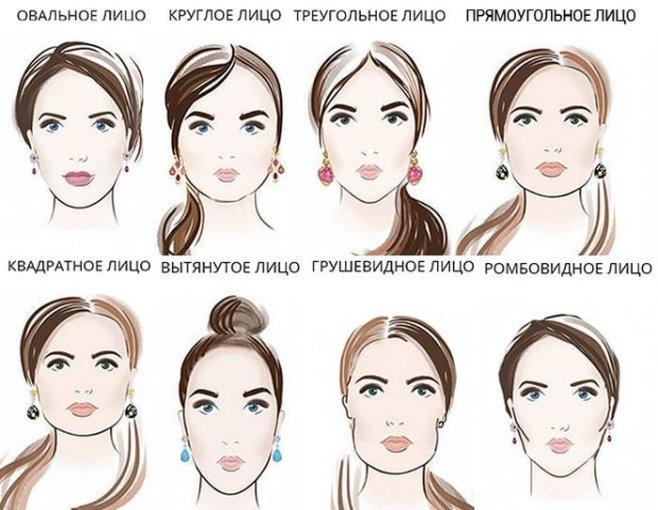 Как подобрать стрижку под форму лица