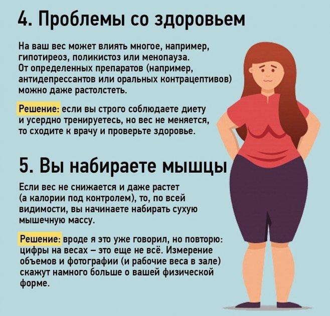 Причины из-за которых вам так тяжело похудеть
